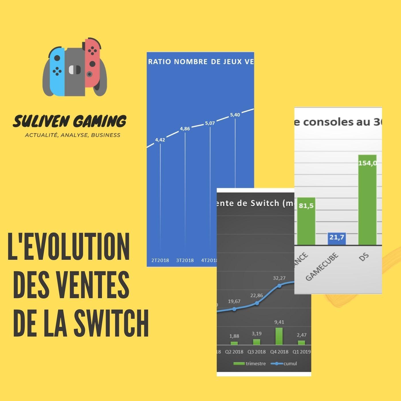 L'Évolution des ventes de la Switch